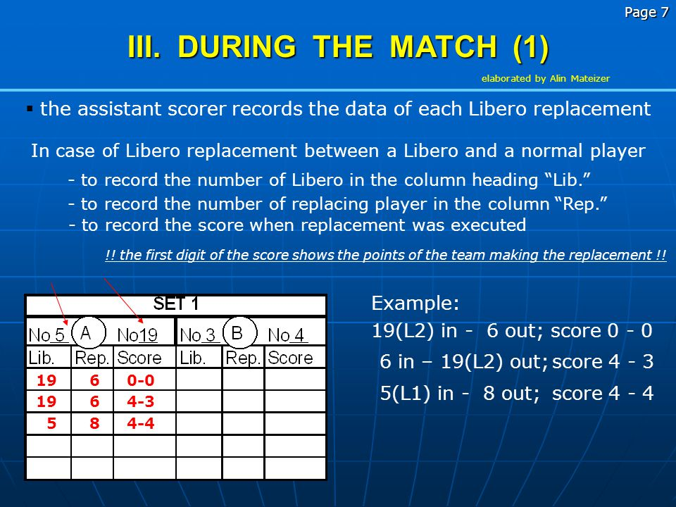 III. DURING THE MATCH (1) Page 7. elaborated by Alin Mateizer. the assistant scorer records the data of each Libero replacement.