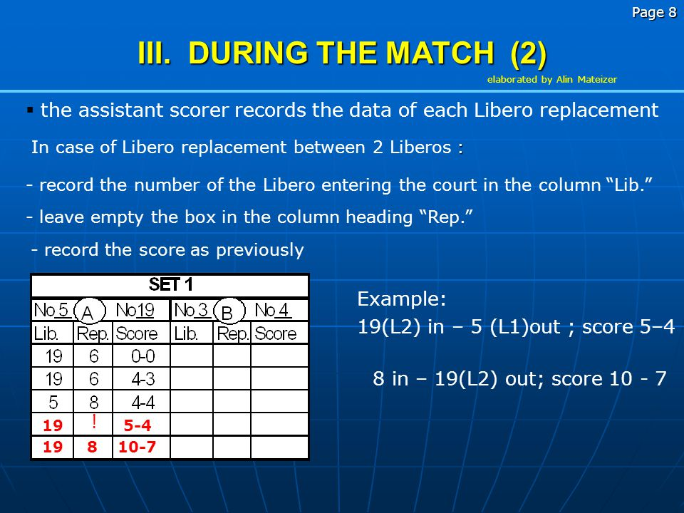 Page 8 III. DURING THE MATCH (2) elaborated by Alin Mateizer. the assistant scorer records the data of each Libero replacement.
