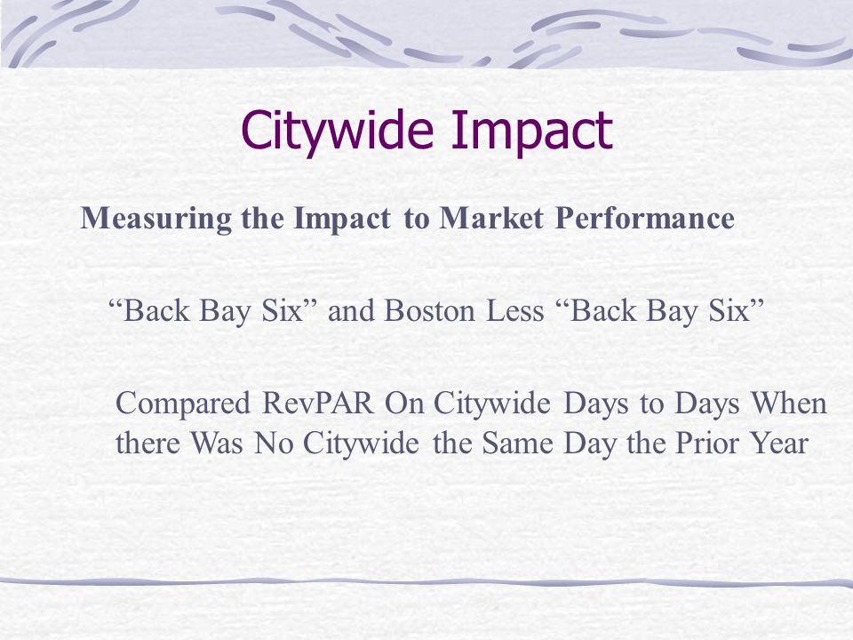 Citywide Impact Measuring the Impact to Market Performance