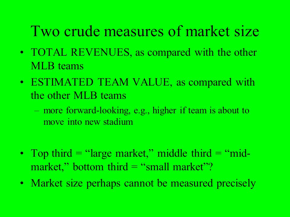 Two crude measures of market size