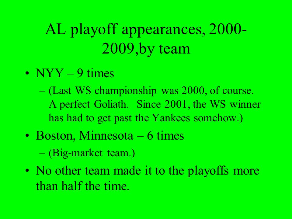 AL playoff appearances, 2000-2009,by team