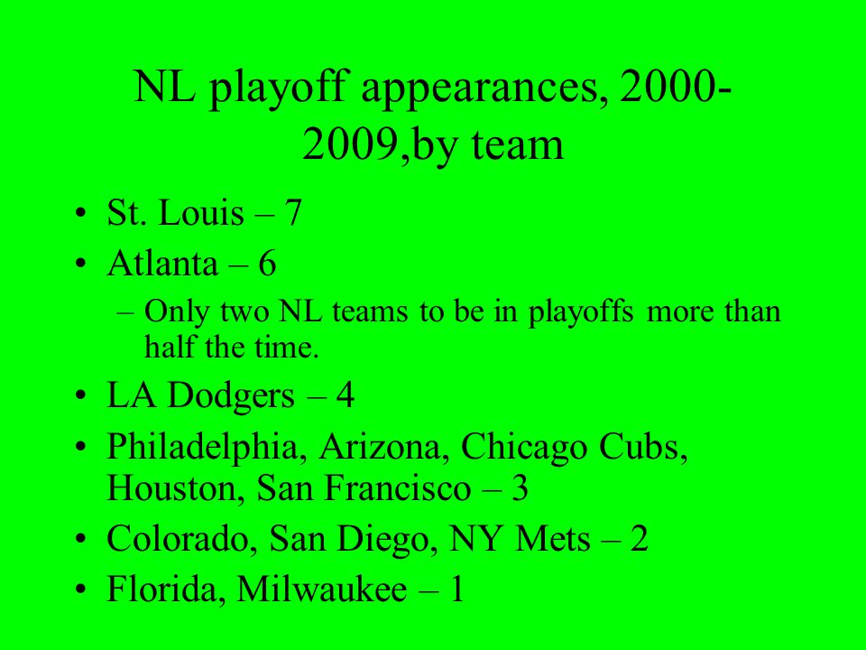 NL playoff appearances, 2000-2009,by team