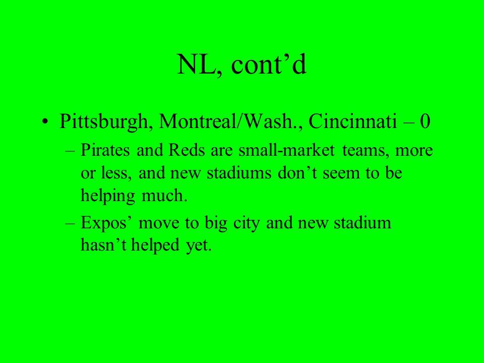 NL, cont'd Pittsburgh, Montreal/Wash., Cincinnati – 0