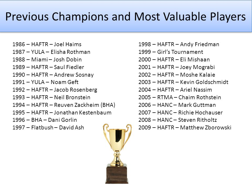 Previous Champions and Most Valuable Players