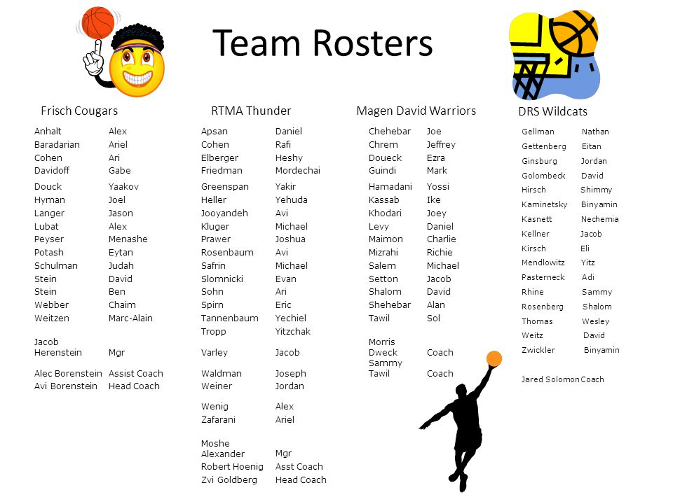 Team Rosters Frisch Cougars RTMA Thunder Magen David Warriors