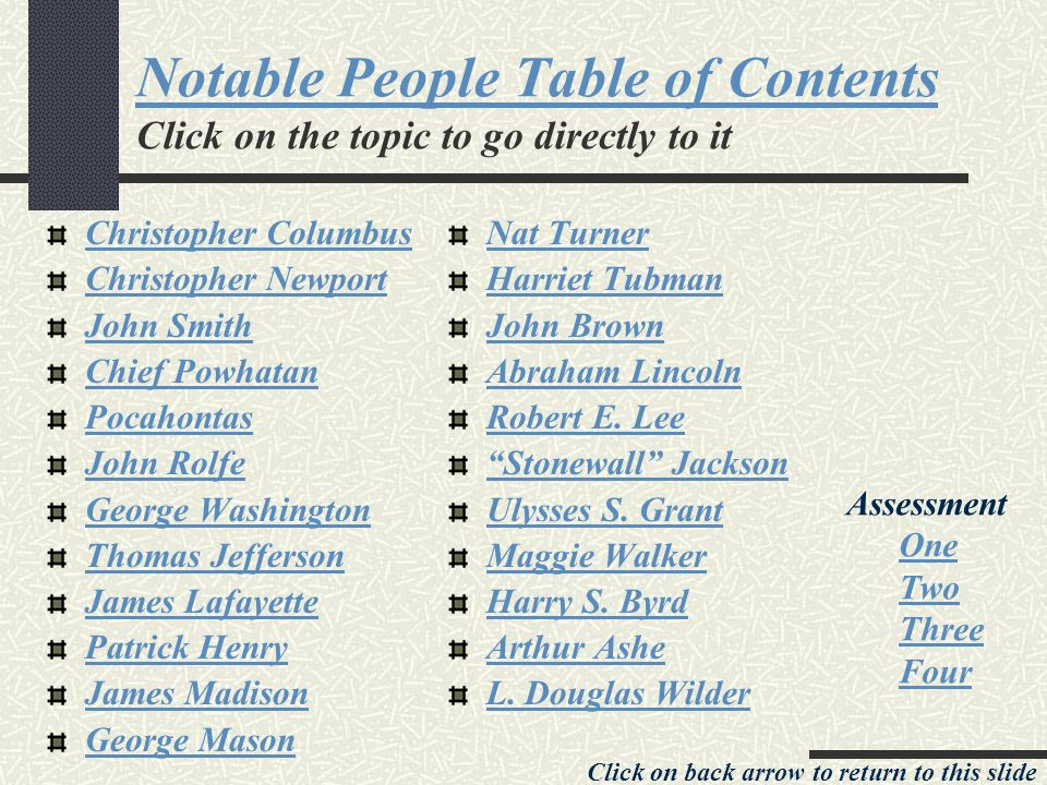 Notable People Table of Contents Click on the topic to go directly to it