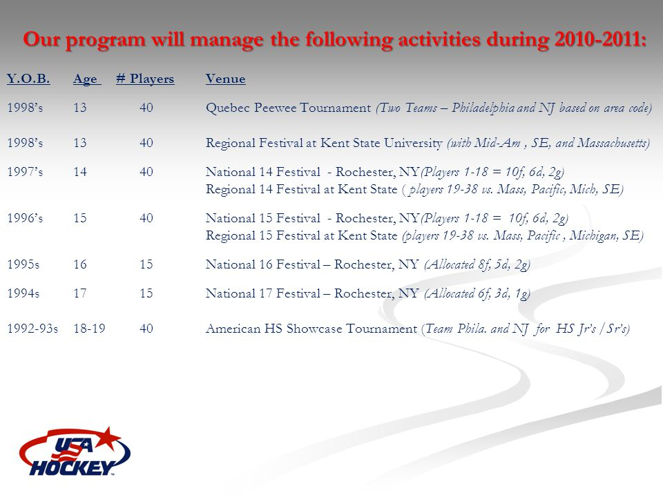 Our program will manage the following activities during 2010-2011: