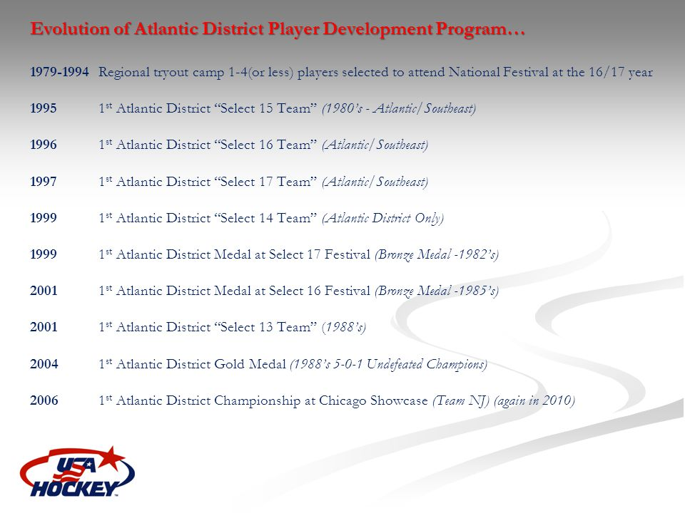 Evolution of Atlantic District Player Development Program…