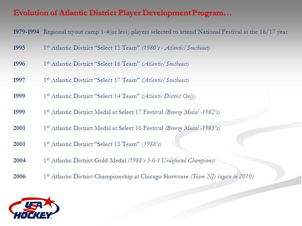 Evolution of Atlantic District Player Development Program…