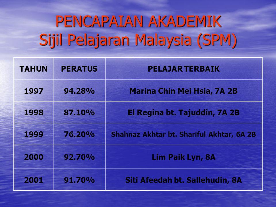 PENCAPAIAN AKADEMIK Sijil Pelajaran Malaysia (SPM)