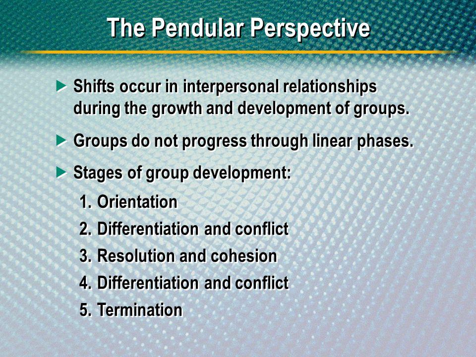 The Pendular Perspective