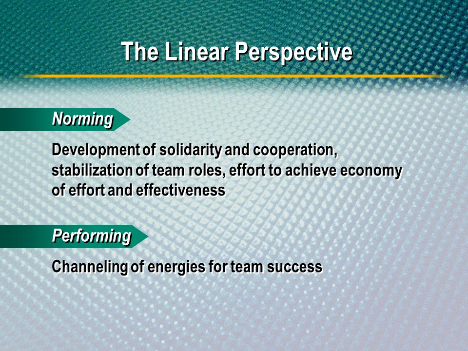 The Linear Perspective