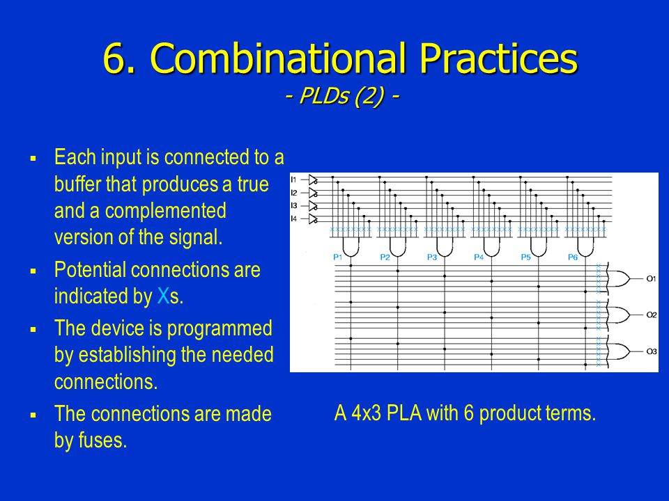 6. Combinational Practices - PLDs (2) -