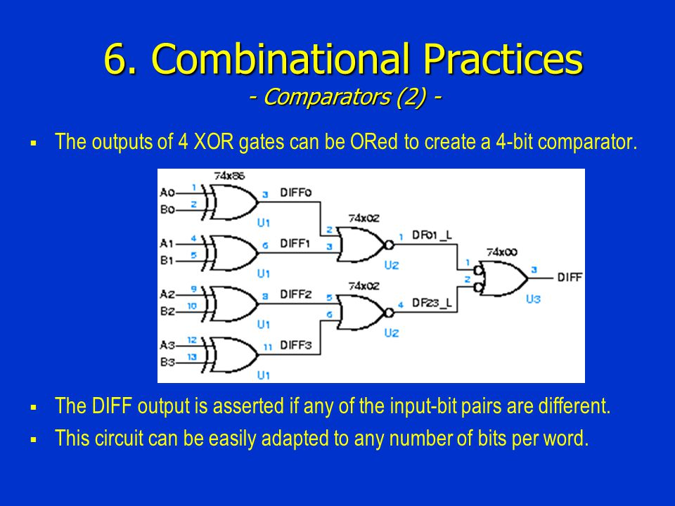 6. Combinational Practices - Comparators (2) -