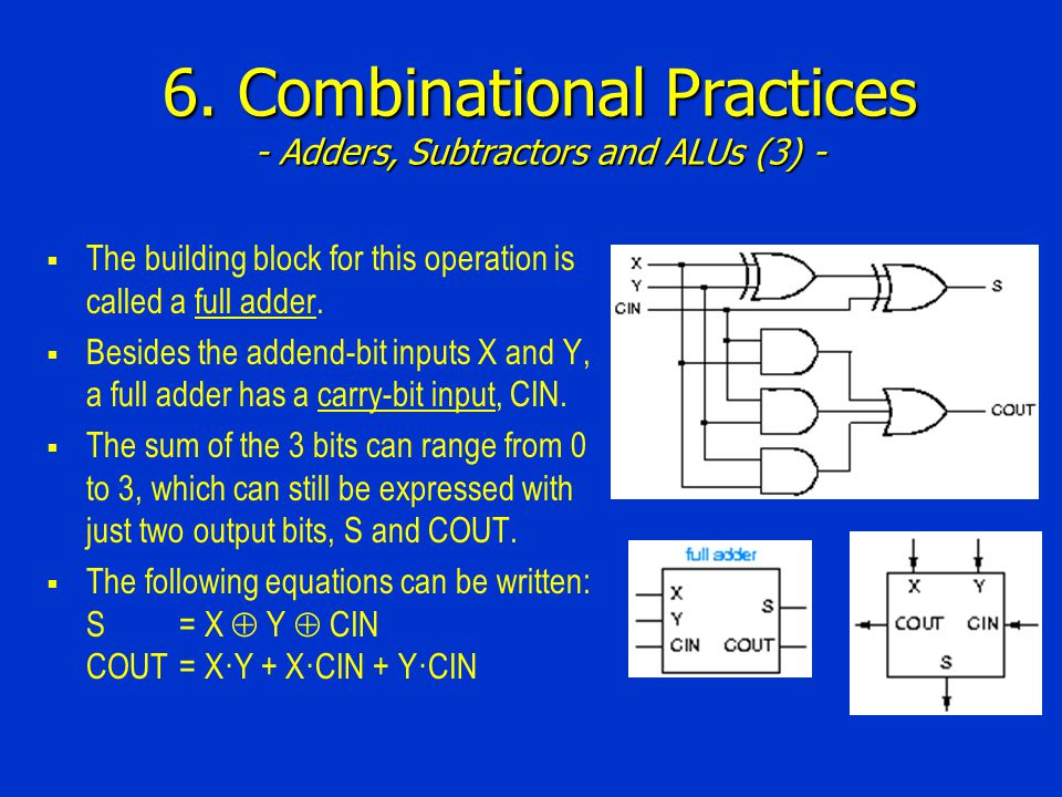 6. Combinational Practices - Adders, Subtractors and ALUs (3) -