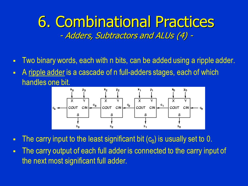 6. Combinational Practices - Adders, Subtractors and ALUs (4) -