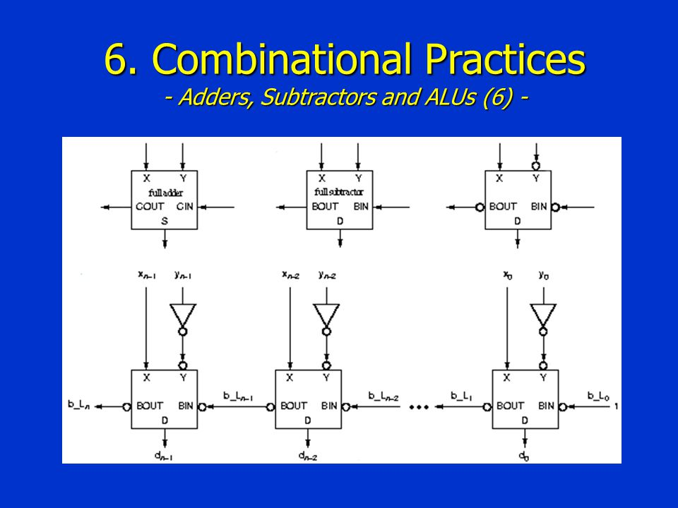 6. Combinational Practices - Adders, Subtractors and ALUs (6) -