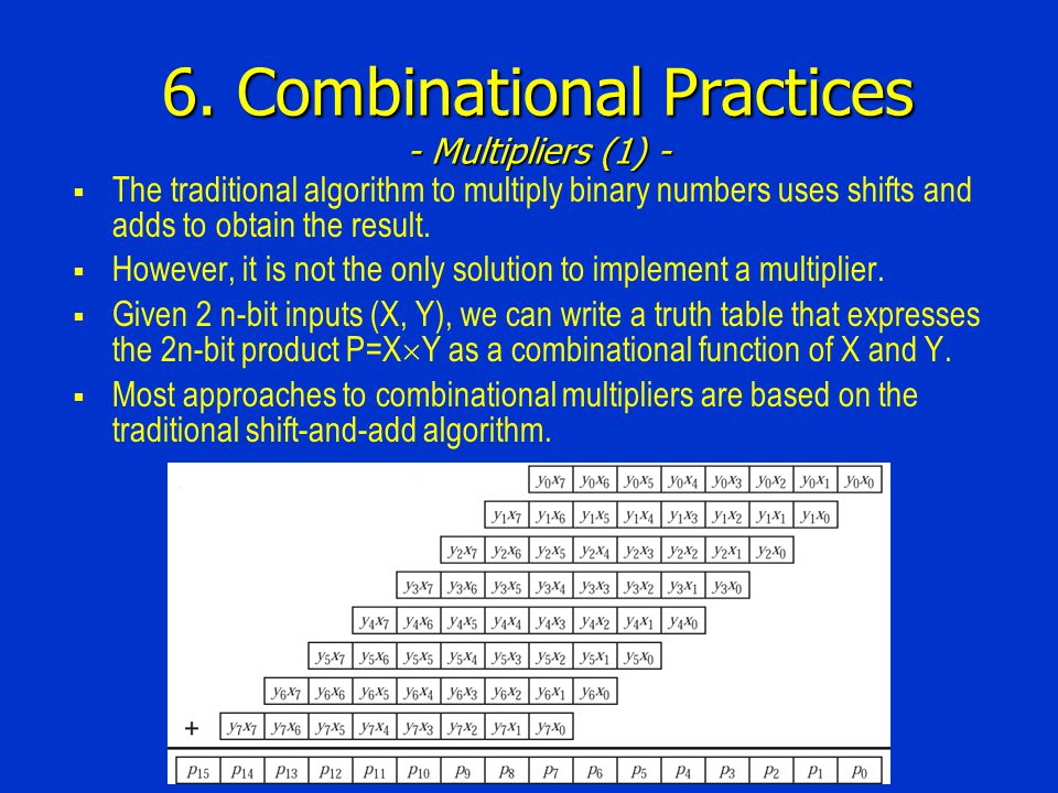 6. Combinational Practices - Multipliers (1) -