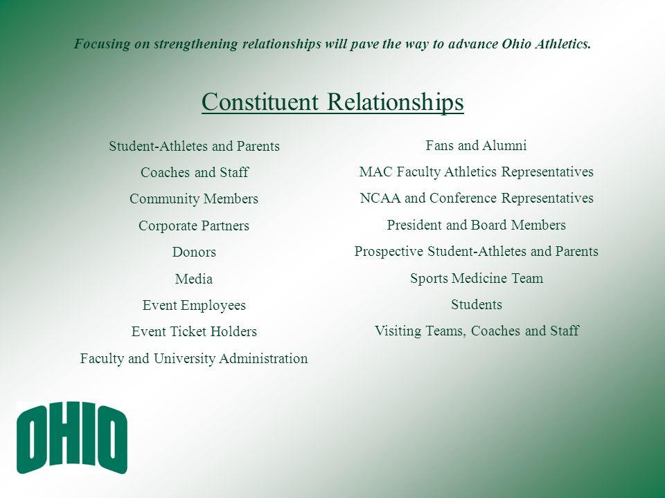 Constituent Relationships