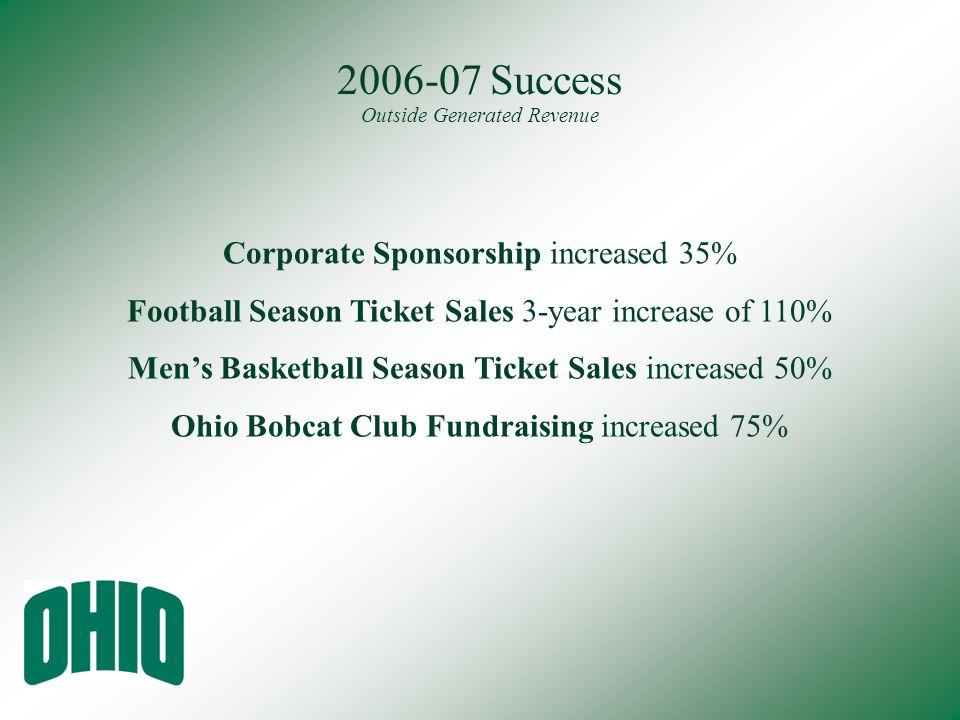 2006-07 Success Corporate Sponsorship increased 35%