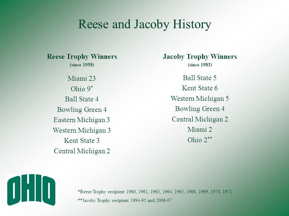 Reese and Jacoby History