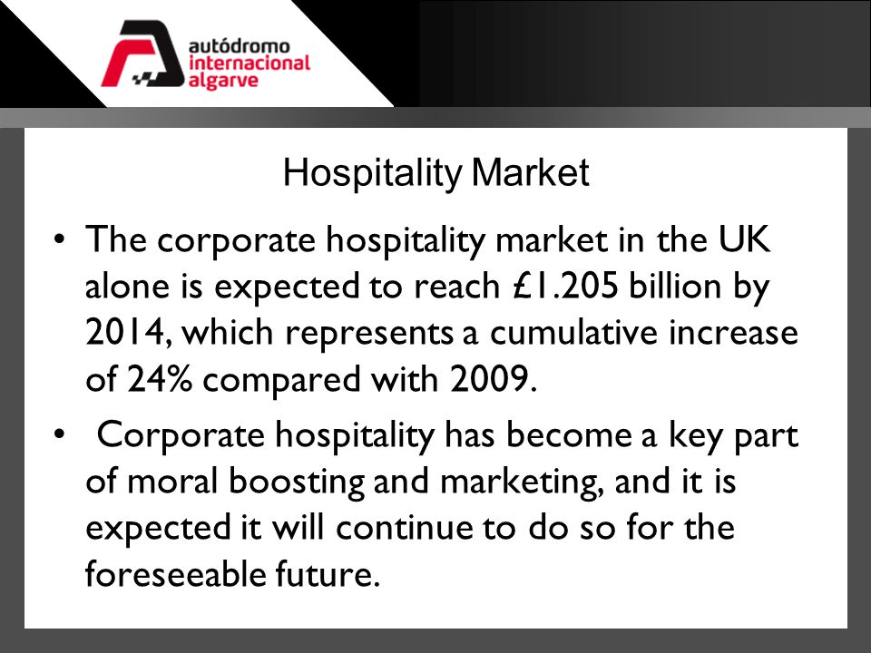 Hospitality Market