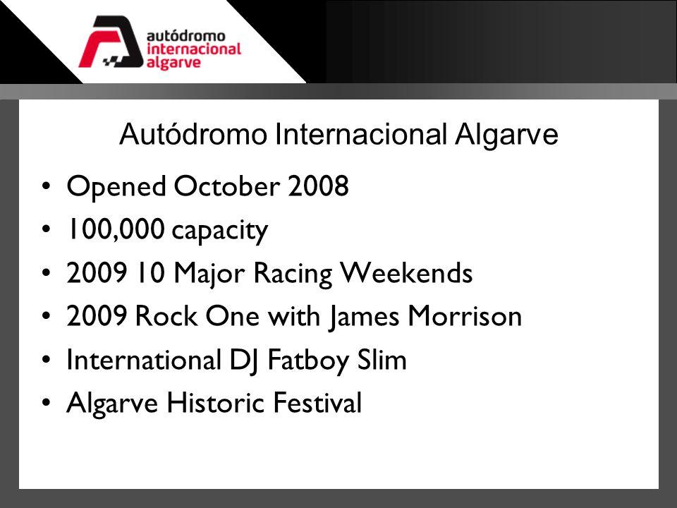 Autódromo Internacional Algarve