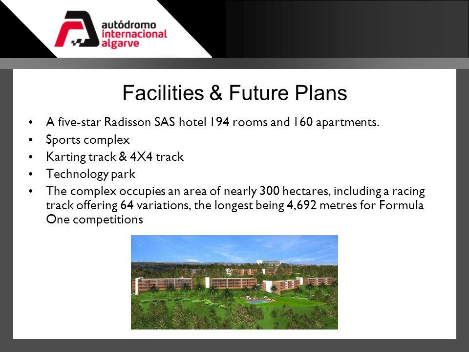 Facilities & Future Plans