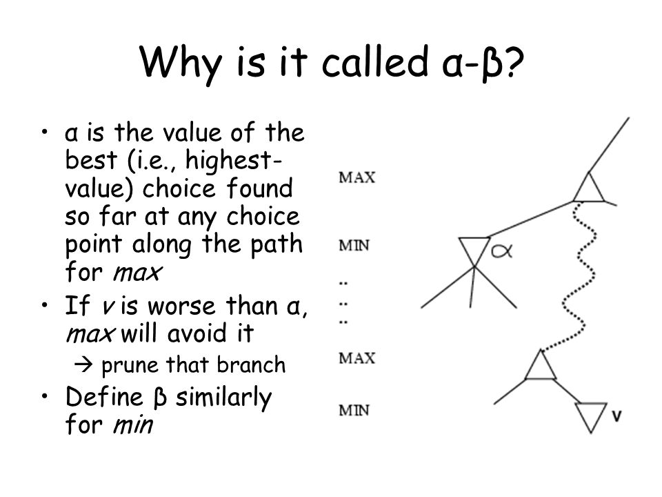 Why is it called α-β α is the value of the best (i.e., highest-value) choice found so far at any choice point along the path for max.