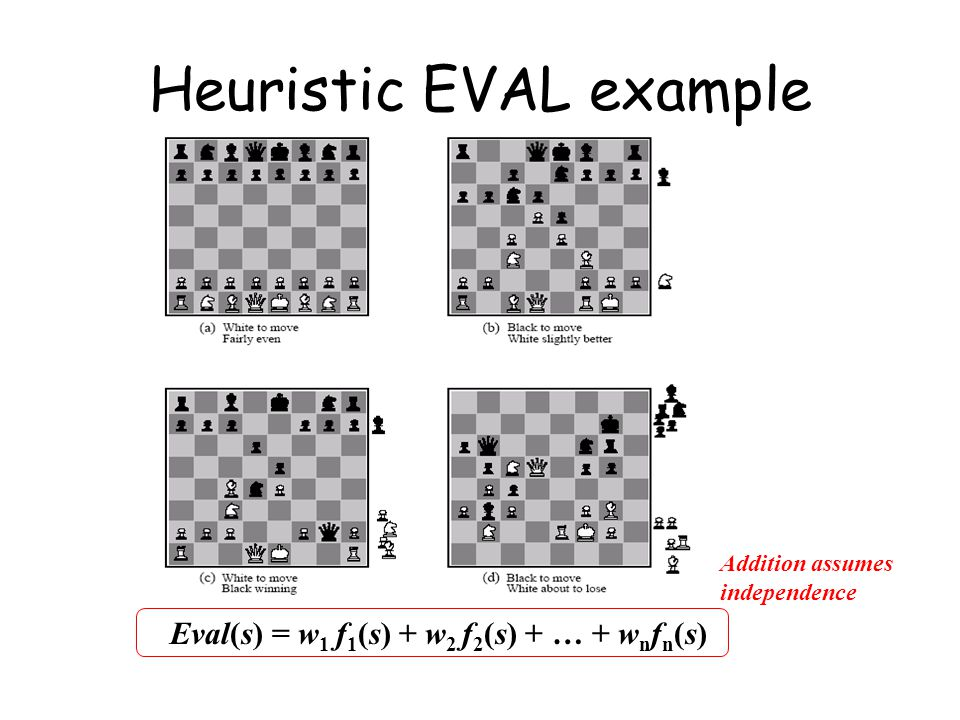 Heuristic EVAL example
