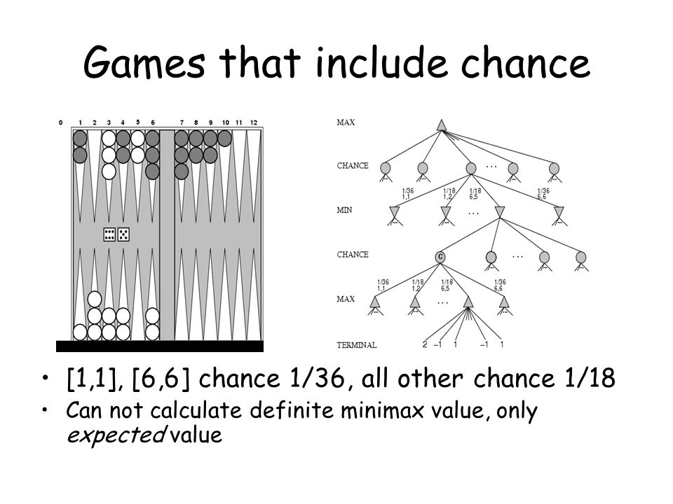 Games that include chance