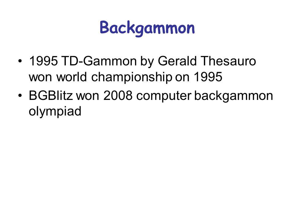 Backgammon 1995 TD-Gammon by Gerald Thesauro won world championship on 1995.