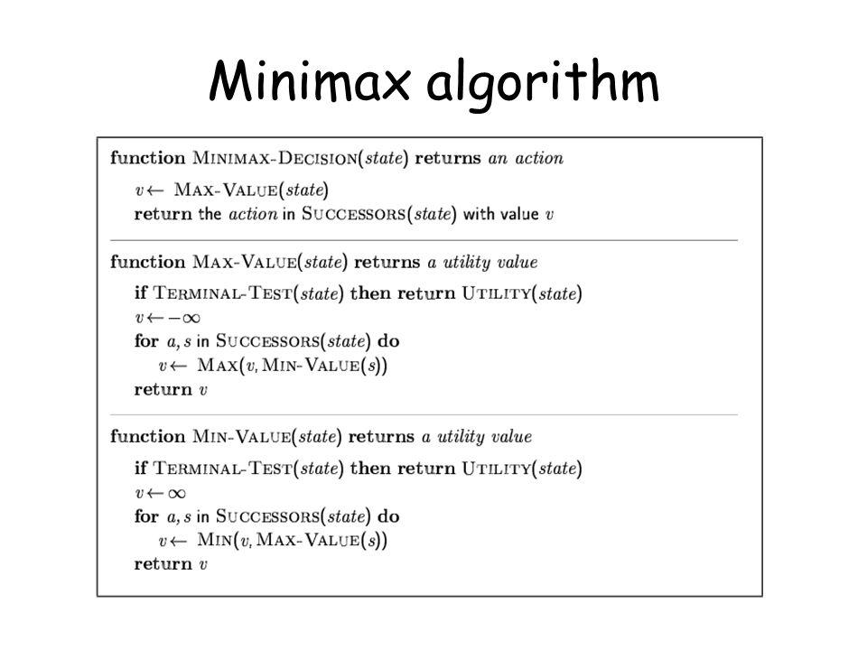 Minimax algorithm