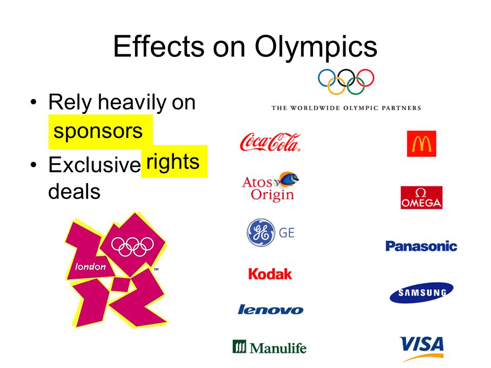 Effects on Olympics Rely heavily on Exclusive deals sponsors rights