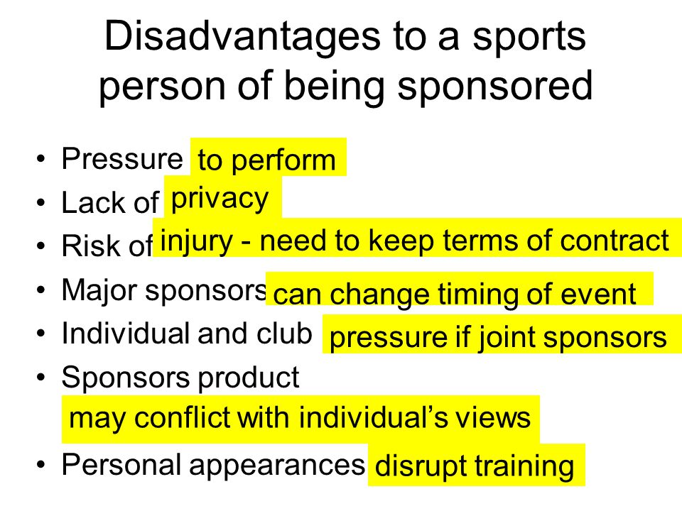 Disadvantages to a sports person of being sponsored