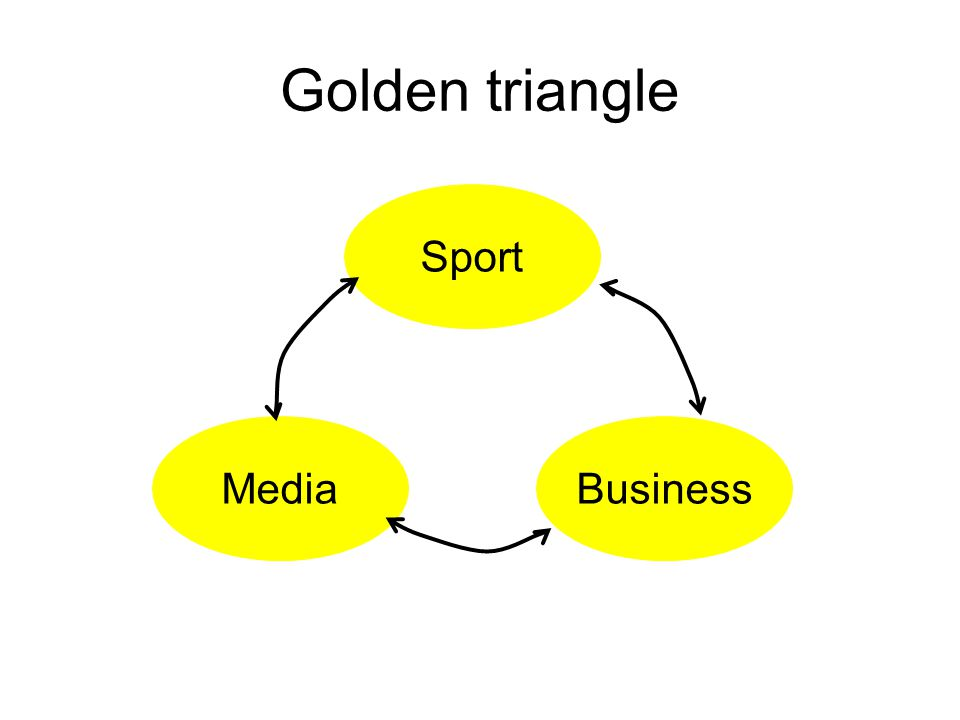 Golden triangle Sport Media Business