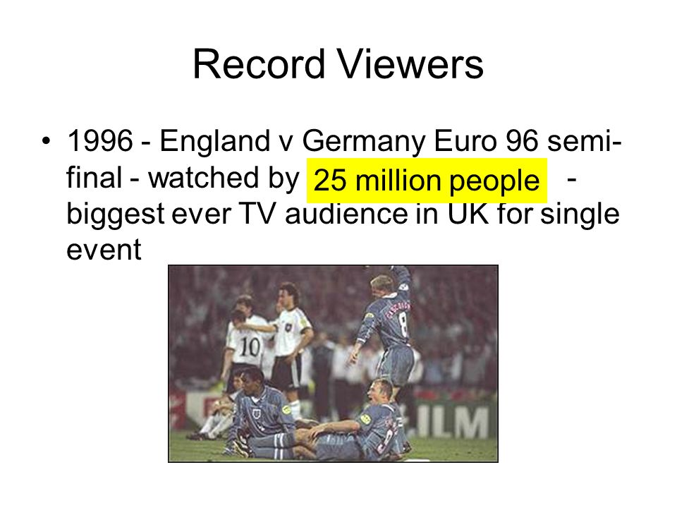 Record Viewers