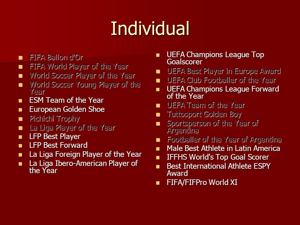 Individual UEFA Champions League Top Goalscorer FIFA Ballon d Or