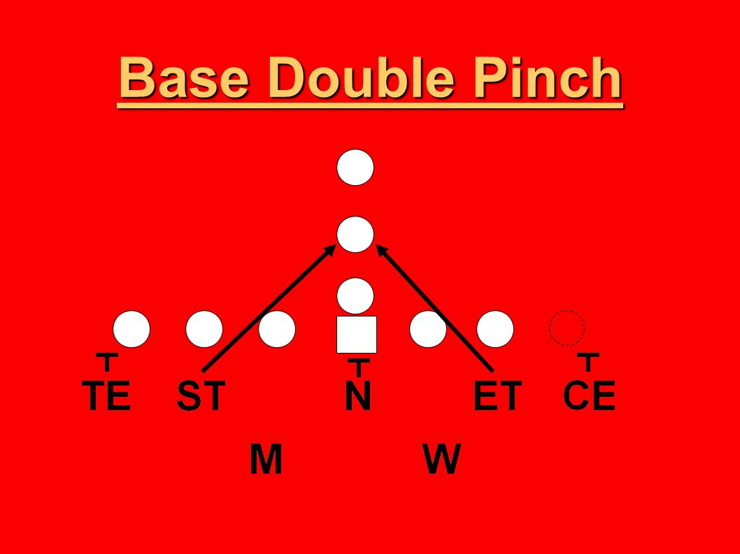 Base Double Pinch