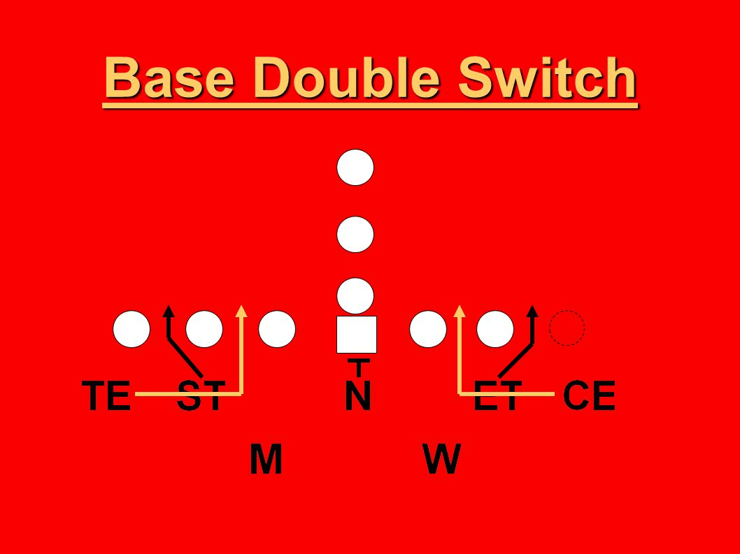 Base Double Switch
