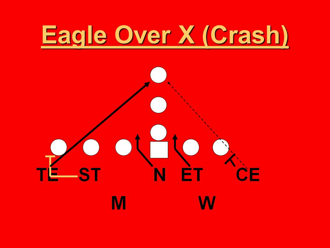 Eagle Over X (Crash)