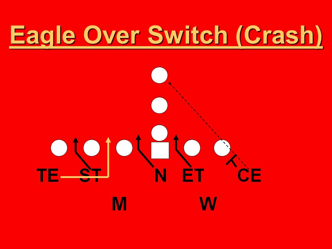 Eagle Over Switch (Crash)