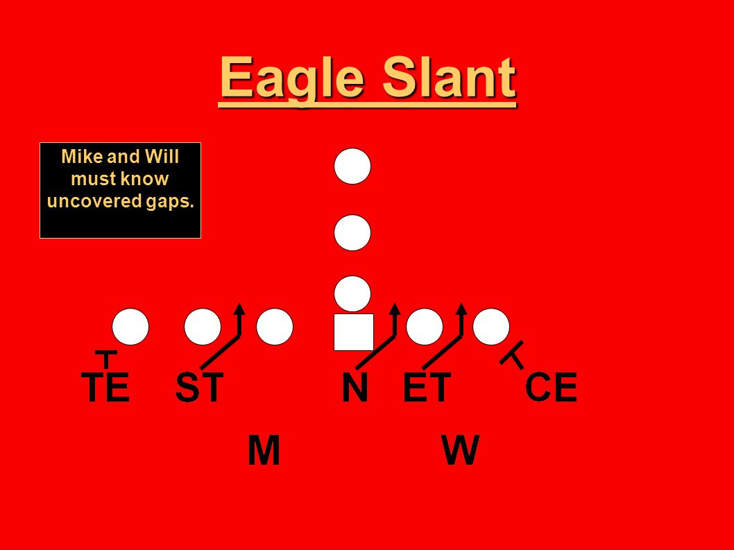 Eagle Slant Mike and Will must know uncovered gaps.