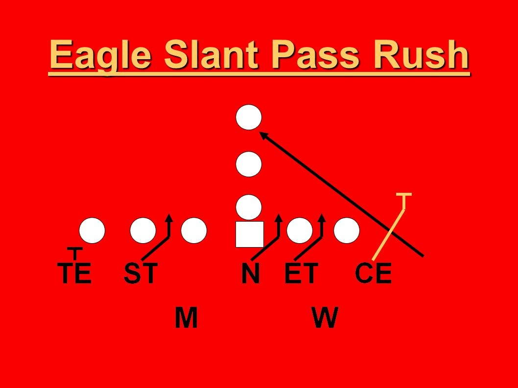 Eagle Slant Pass Rush