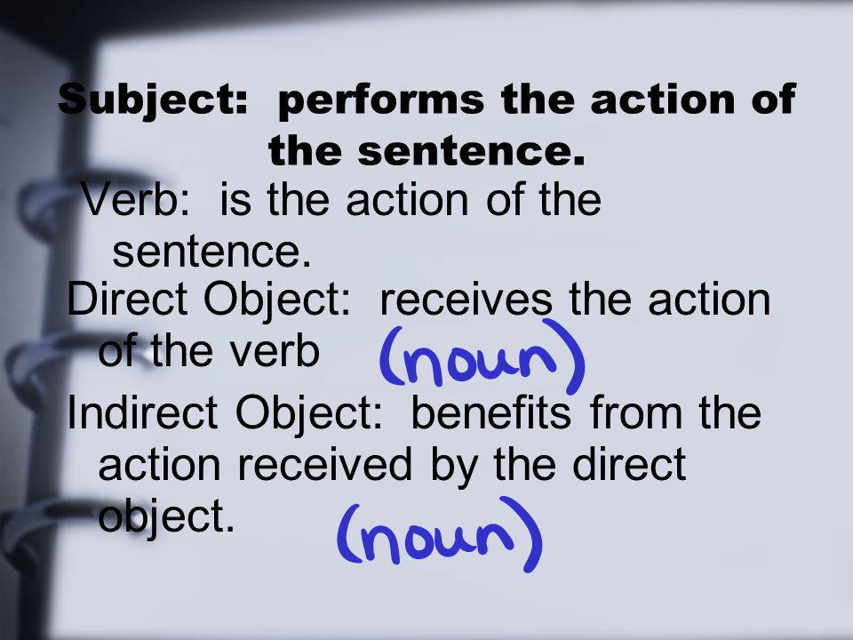Subject: performs the action of the sentence.