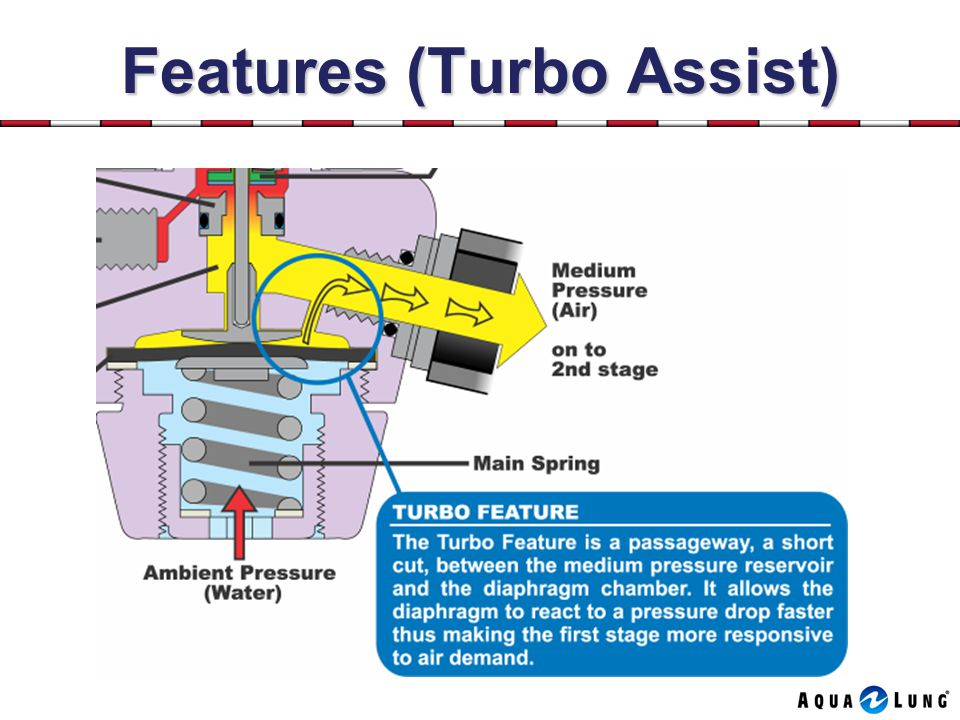 Features (Turbo Assist)
