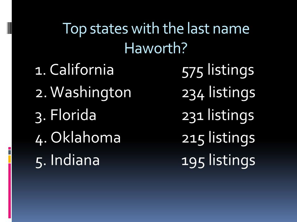 Top states with the last name Haworth