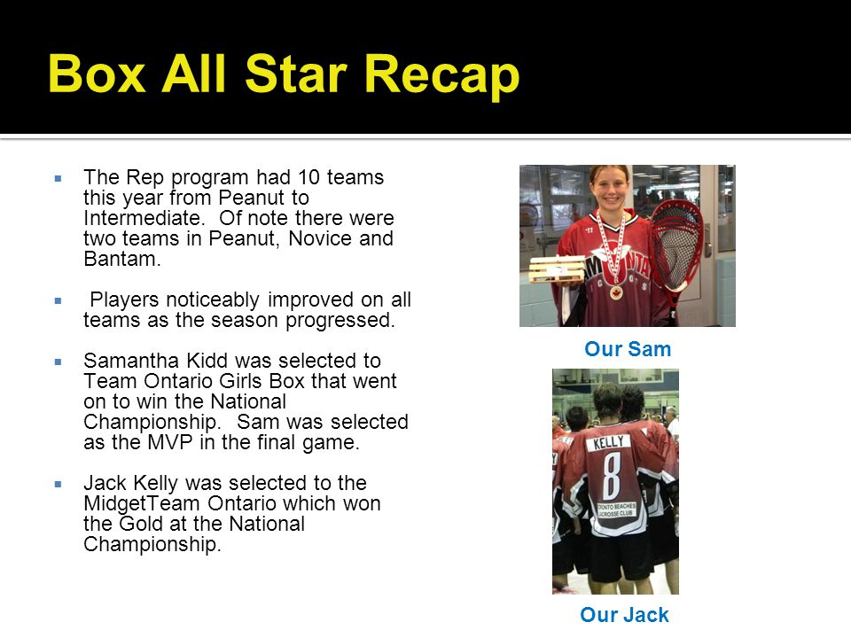 Box All Star Recap The Rep program had 10 teams this year from Peanut to Intermediate. Of note there were two teams in Peanut, Novice and Bantam.
