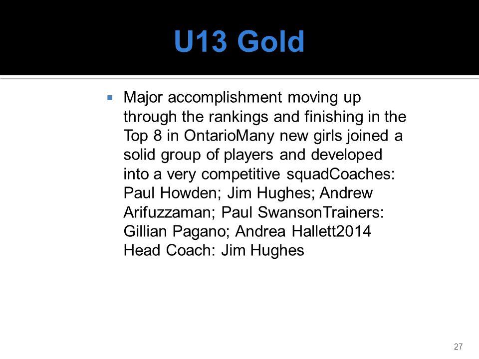 U13 Gold