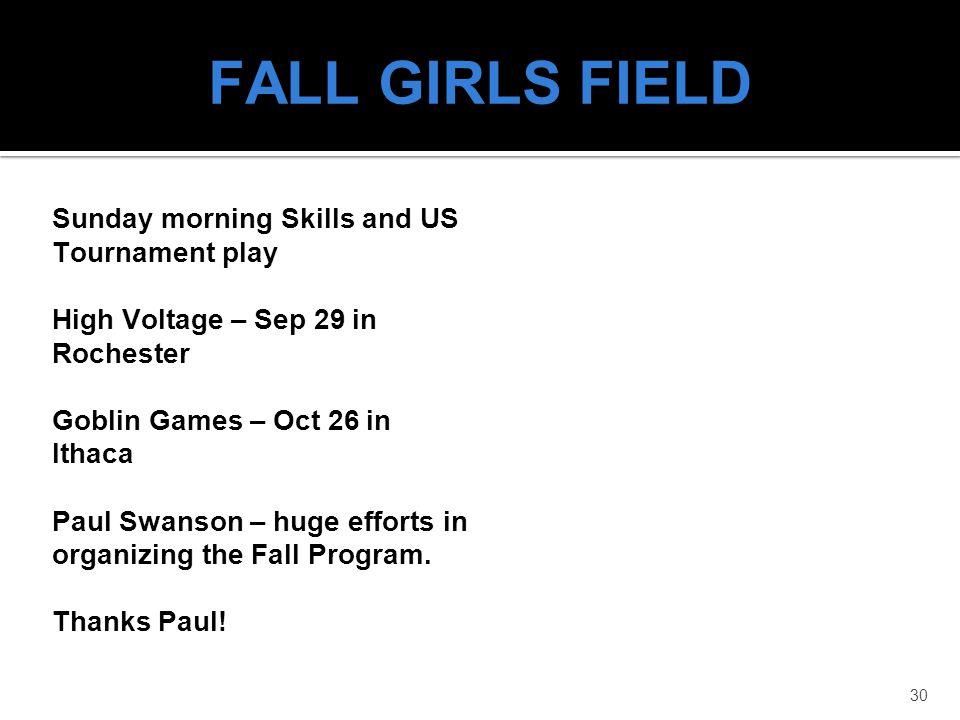 FALL GIRLS FIELD Sunday morning Skills and US Tournament play